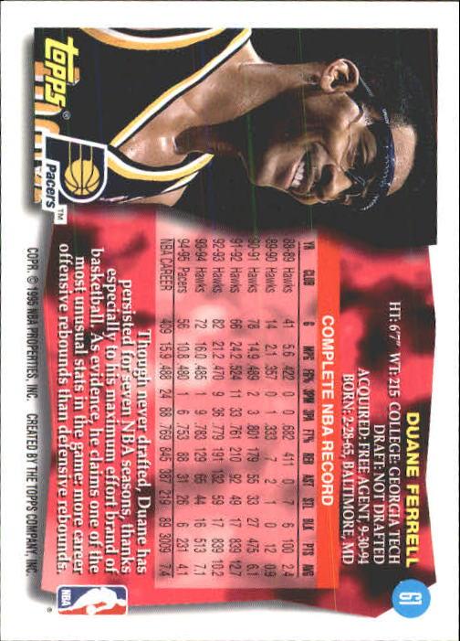 1995-96 Topps #61 Duane Ferrell back image