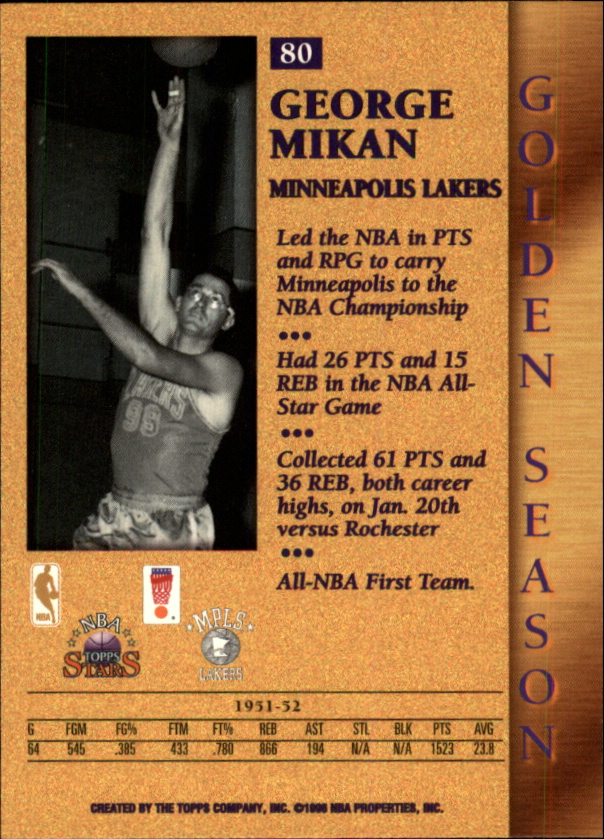 1996 Topps Stars #80 George Mikan GS back image