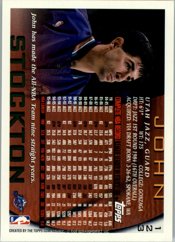 1996-97 Topps NBA at 50 #123 John Stockton back image