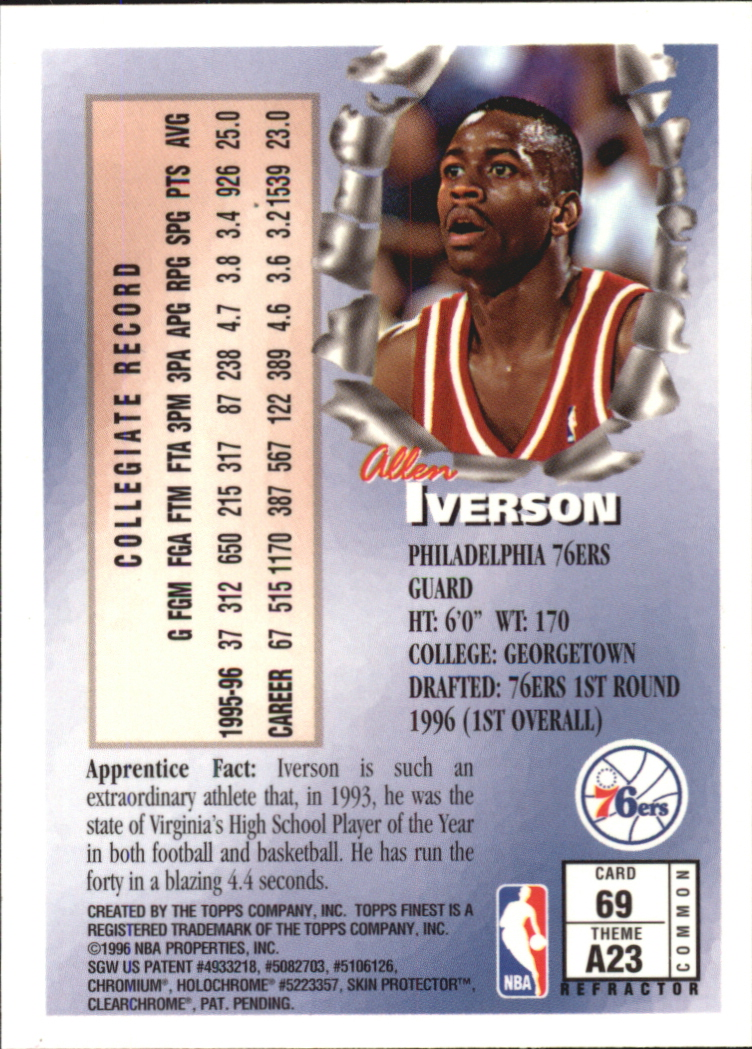 1996-97 Finest Refractors #69 Allen Iverson B back image