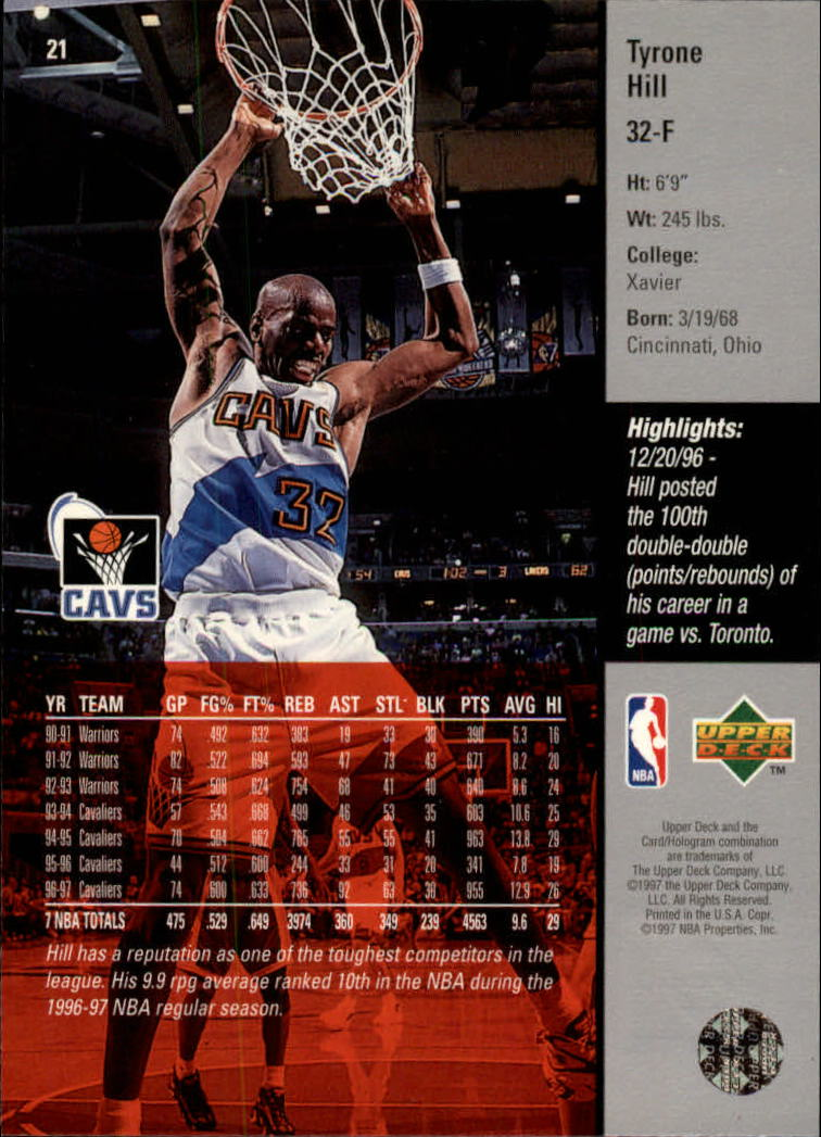 1997-98 Upper Deck #21 Tyrone Hill back image
