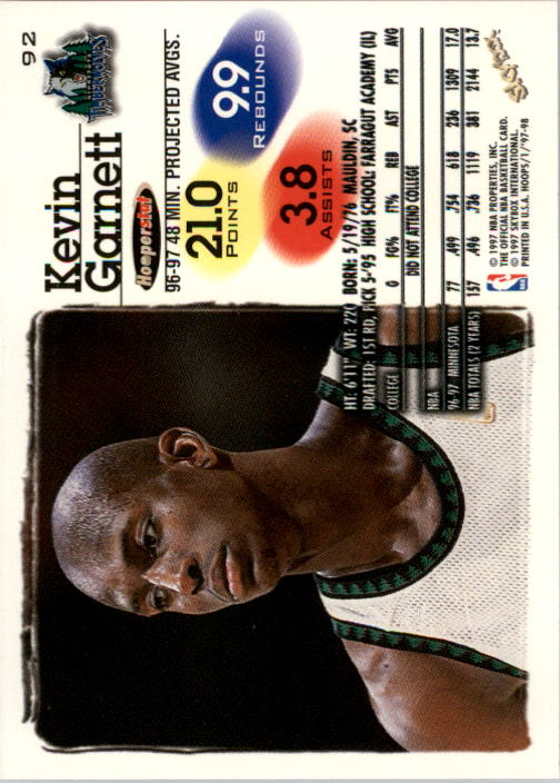 1997-98 Hoops #92 Kevin Garnett back image