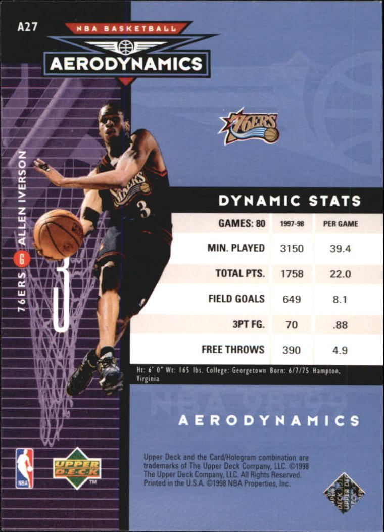 1998-99 Upper Deck AeroDynamics #A27 Allen Iverson back image
