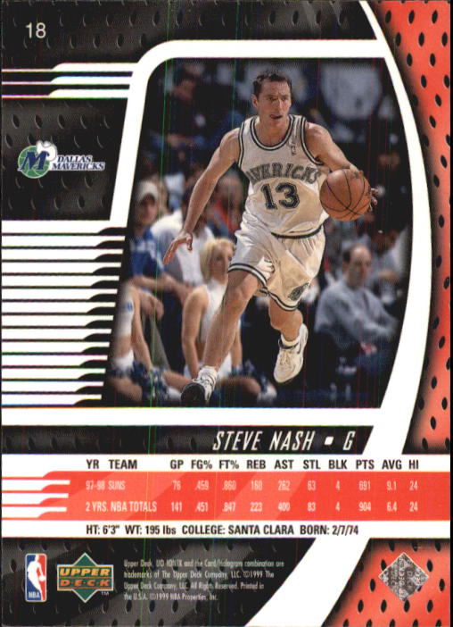 1998-99 UD Ionix #18 Steve Nash back image