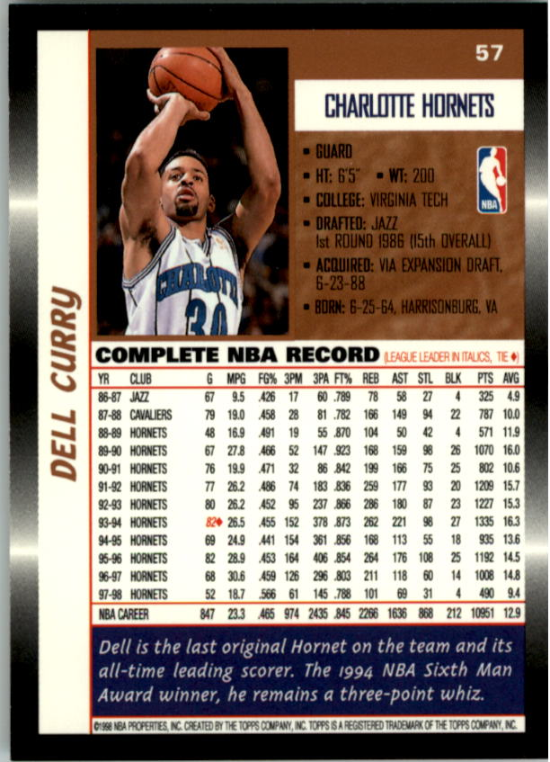1998-99 Topps #57 Dell Curry back image