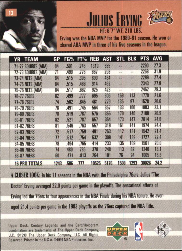 1999 Upper Deck Century Legends #13 Julius Erving back image
