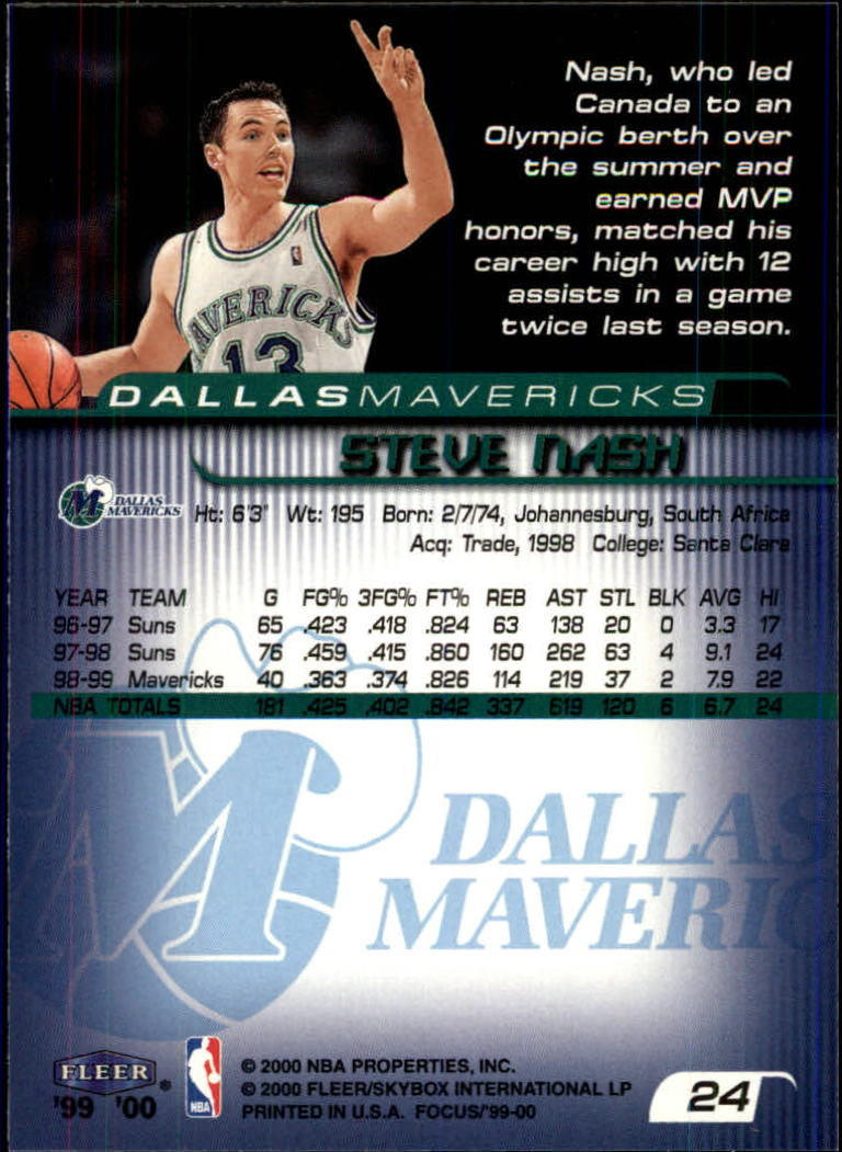 1999-00 Fleer Focus #24 Steve Nash back image