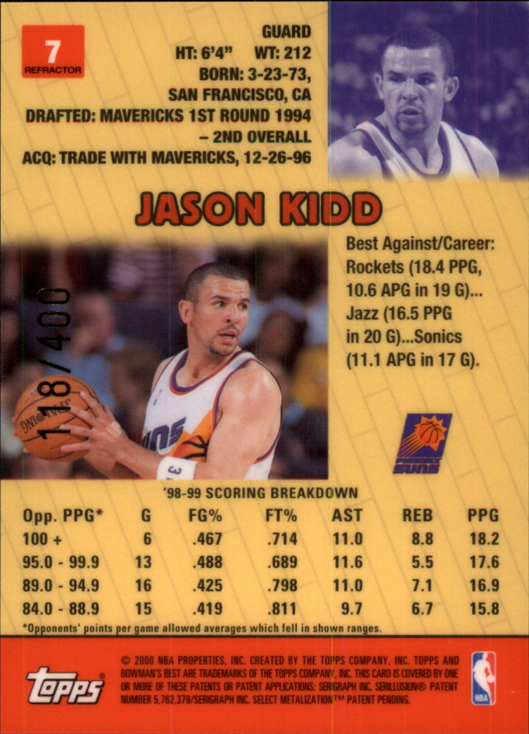 1999-00 Bowman's Best Refractors #7 Jason Kidd back image
