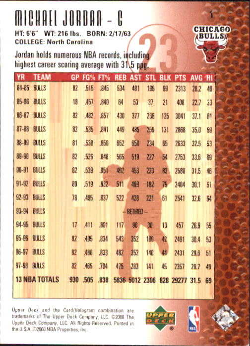 2000 Upper Deck Century Legends #1 Michael Jordan back image