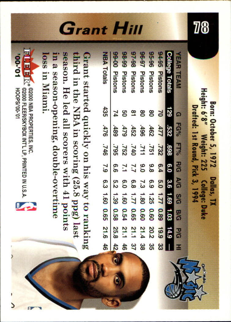 2000-01 Hoops Hot Prospects #78 Grant Hill back image