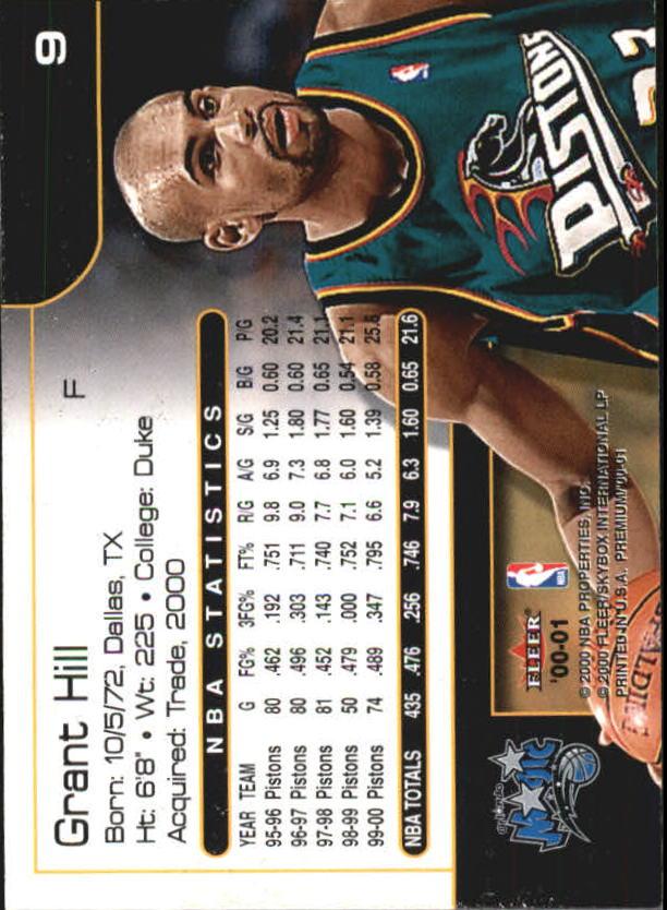 2000-01-Fleer-Premium-Basketball-Cards-Pick-From-List thumbnail 17