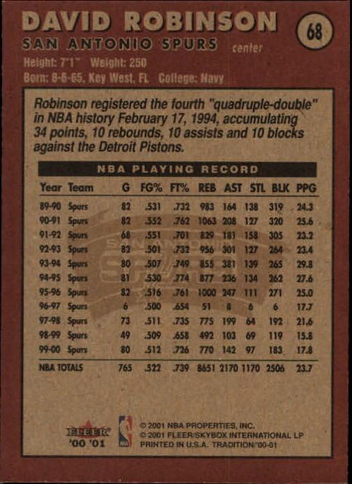 2000-01-Fleer-Basketball-Cards-Pick-From-List thumbnail 103