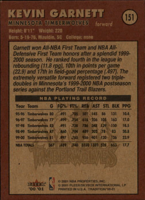2000-01-Fleer-Basketball-Cards-Pick-From-List thumbnail 247
