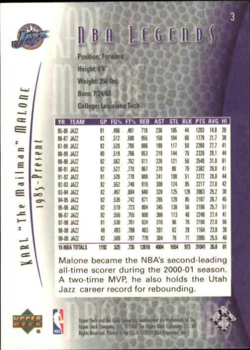 2001-02 Upper Deck Legends #3 Karl Malone back image