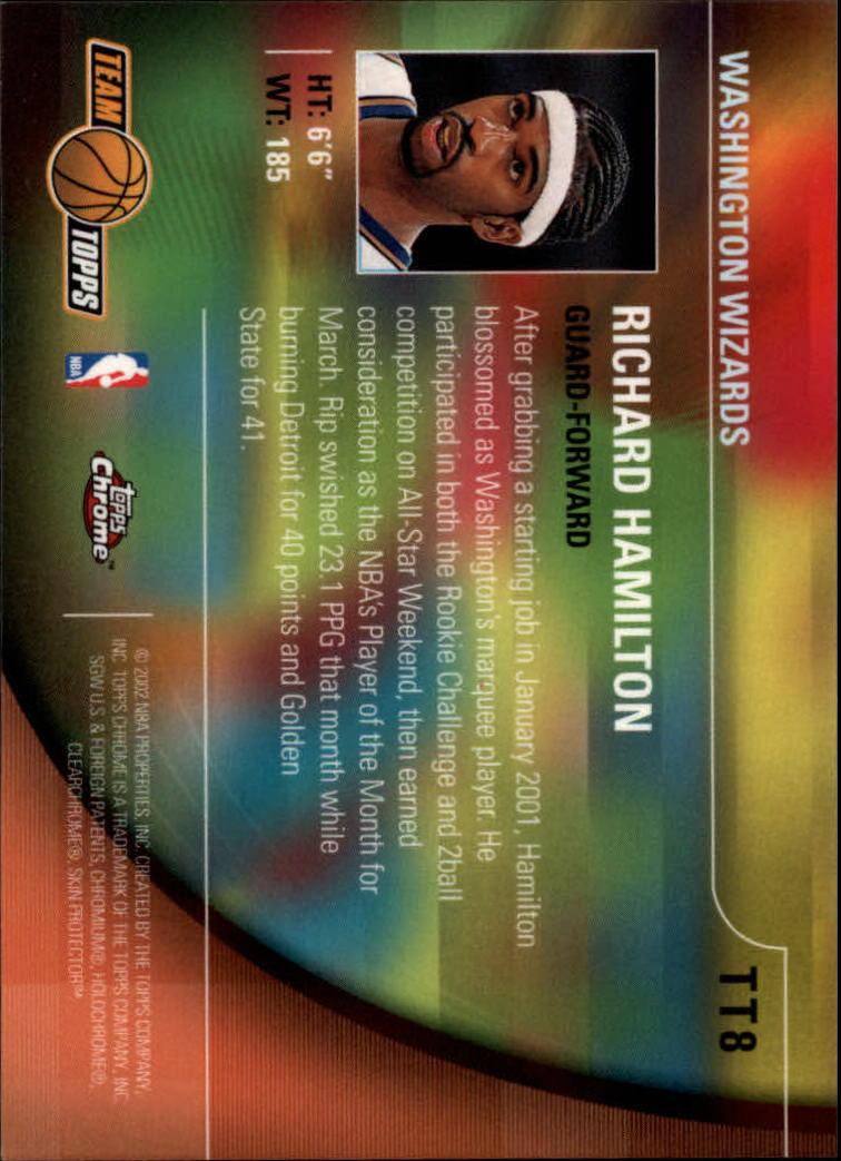 2001-02 Topps Chrome Team Topps #TT8 Richard Hamilton back image