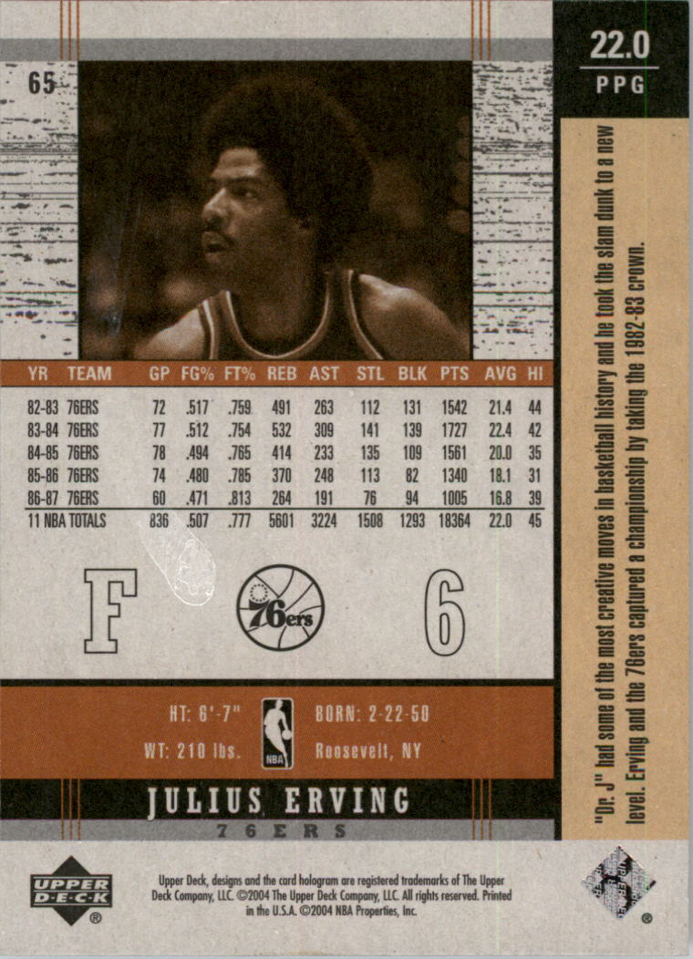 2003-04 Upper Deck Legends Throwback #65 Julius Erving back image