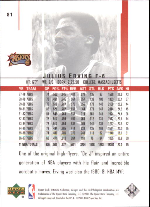 2003-04 Ultimate Collection #81 Julius Erving back image