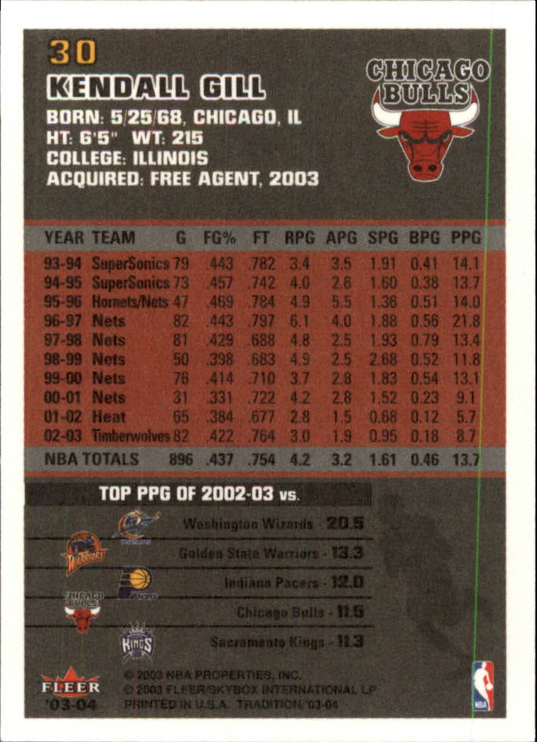 2003-04 Fleer Tradition Basketball Card Pick 1-250 | eBay