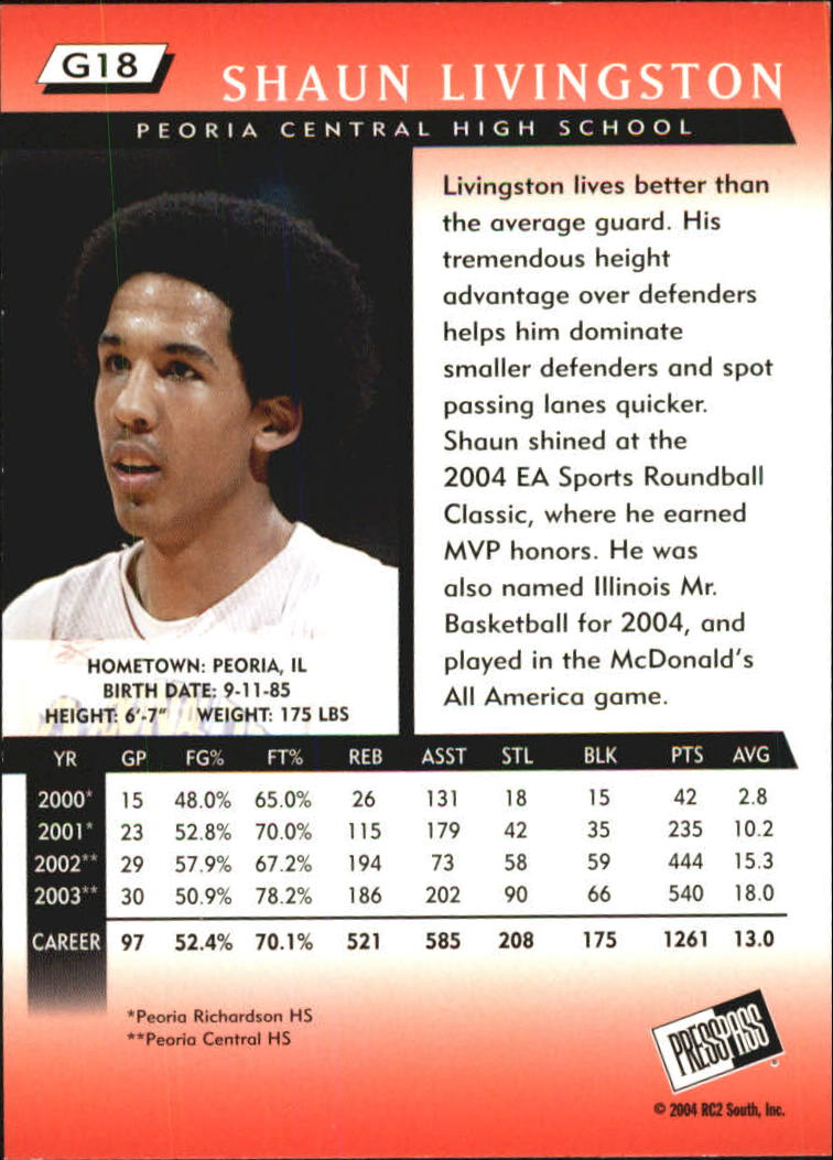 2004 Press Pass Gold #18 Shaun Livingston back image