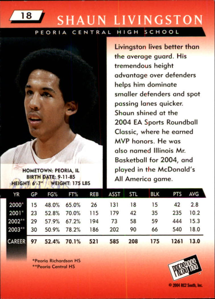 2004 Press Pass #18 Shaun Livingston back image