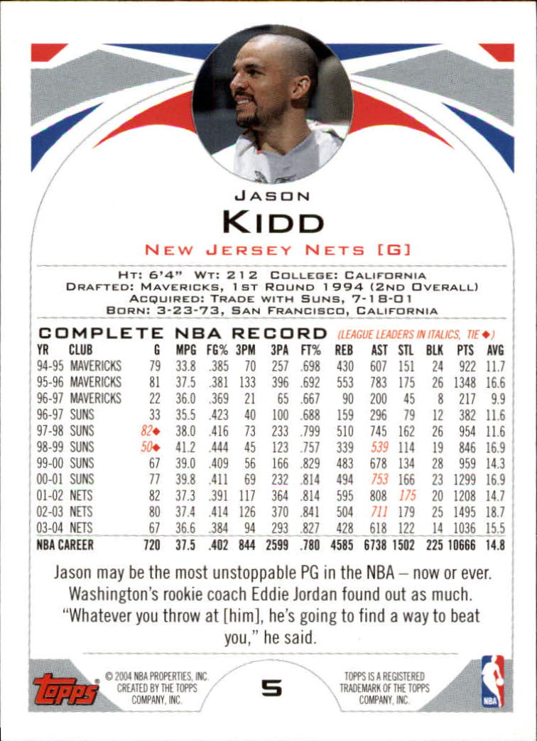 2004-05 Topps #5 Jason Kidd back image