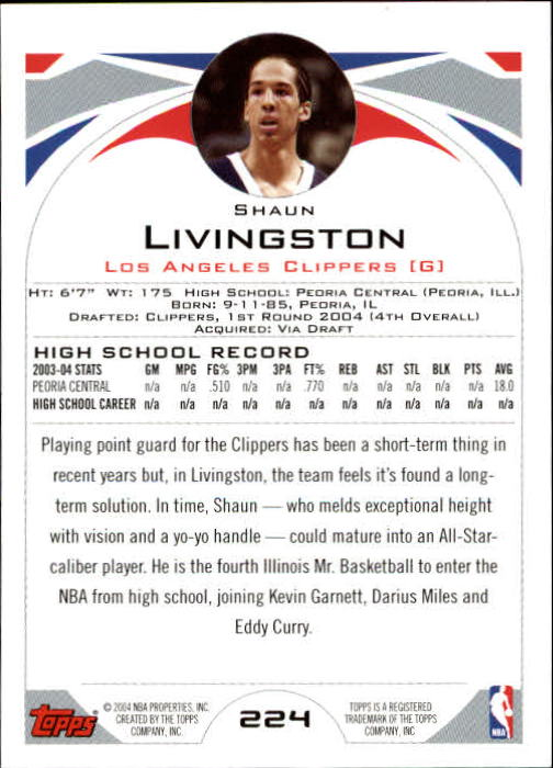 2004-05 Topps #224 Shaun Livingston RC back image