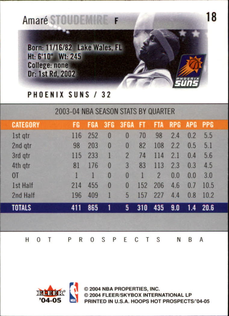 2004-05 Hoops Hot Prospects #18 Amare Stoudemire back image