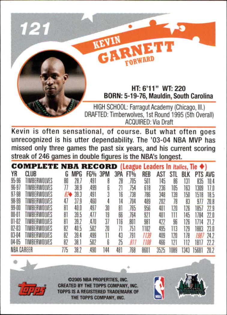 2005-06 Topps #121 Kevin Garnett back image