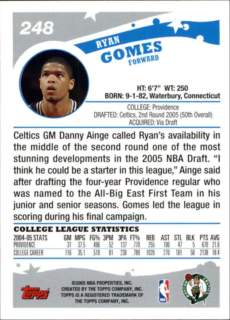 2005-06 Topps #248 Ryan Gomes RC back image