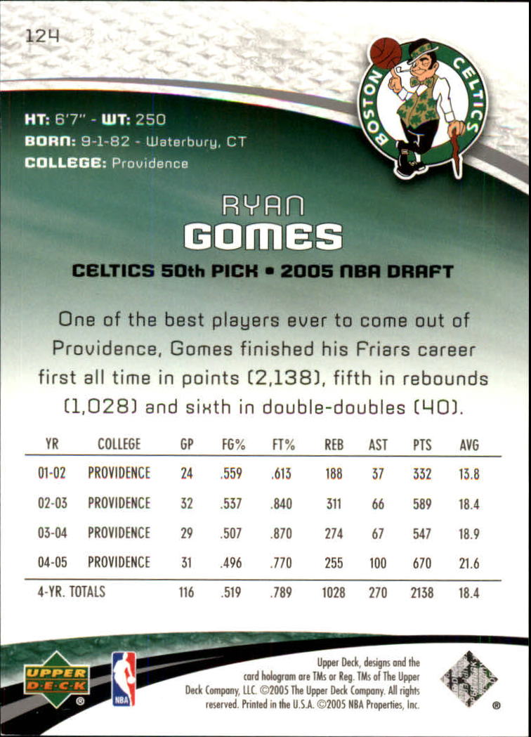 2005-06 SP Game Used #124 Ryan Gomes RC back image