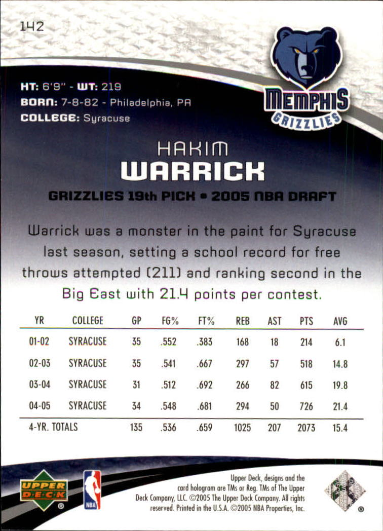 2005-06 SP Game Used #142 Hakim Warrick RC back image