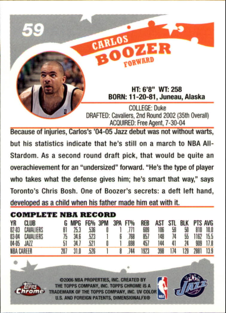 2005-06 Topps Chrome #59 Carlos Boozer back image