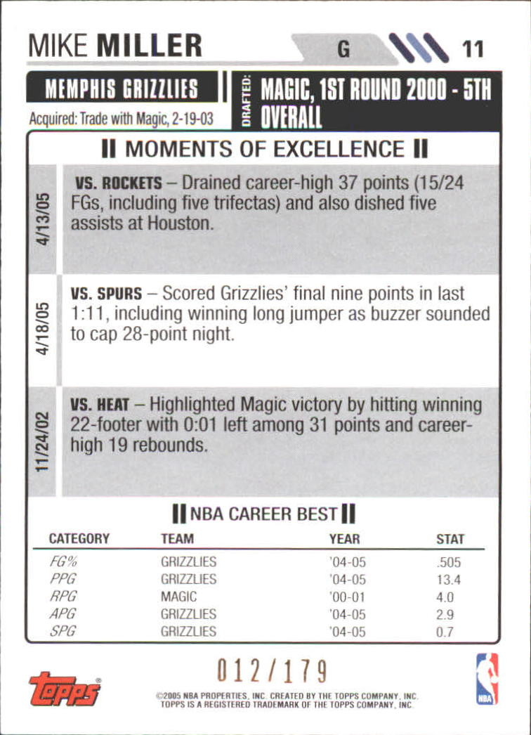 2005-06 Topps Big Game #11 Mike Miller back image