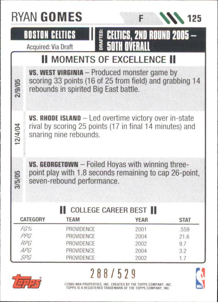 2005-06 Topps Big Game #125 Ryan Gomes RC back image