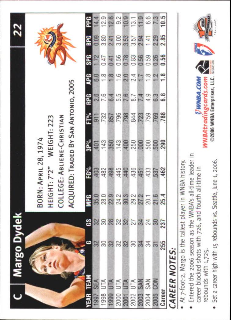 2006 WNBA #22 Margo Dydek back image