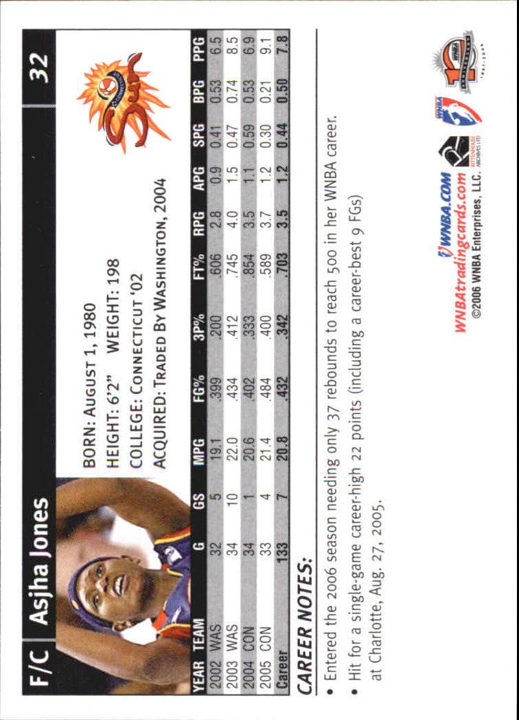 2006 WNBA #32 Asjha Jones back image