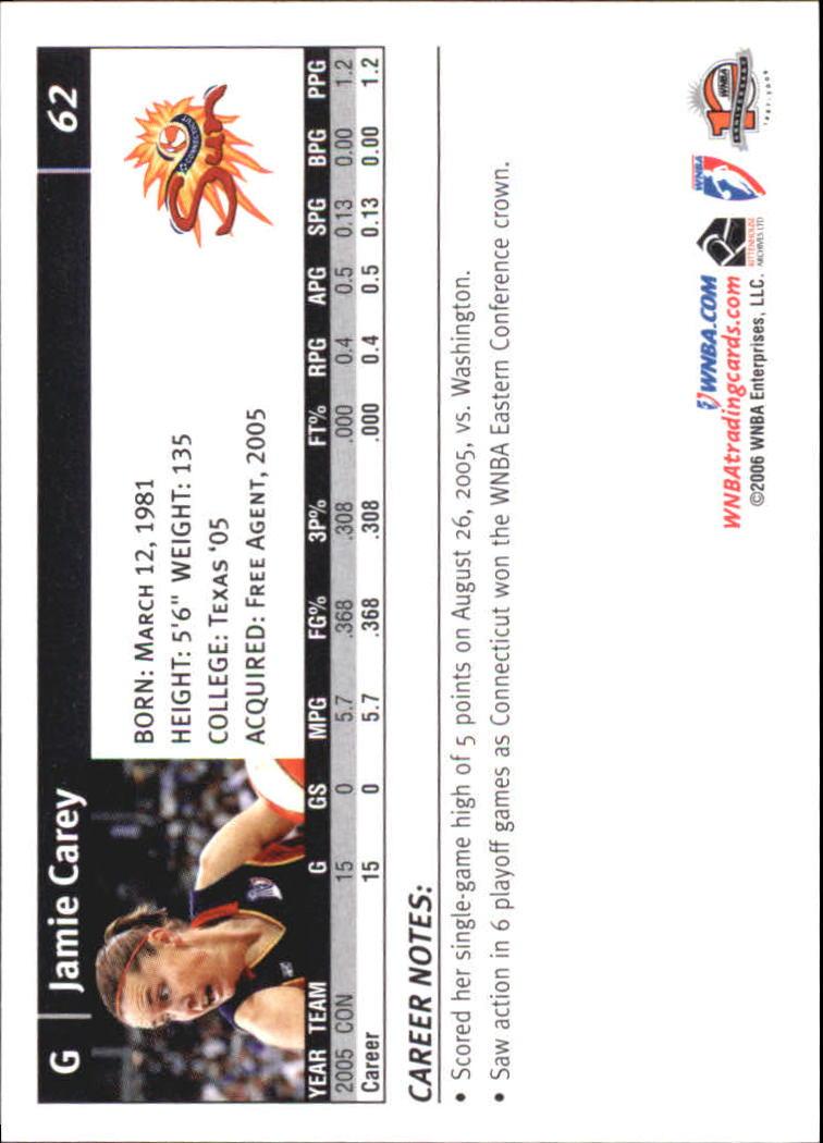 2006 WNBA #62 Jamie Carey back image