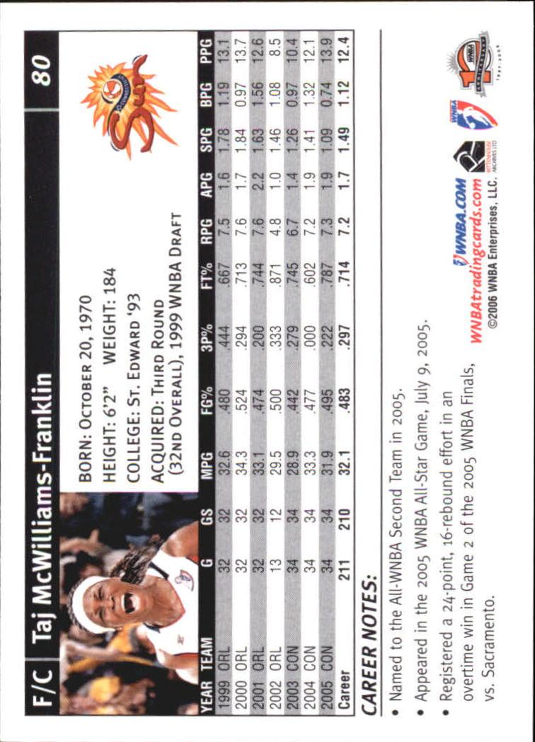 2006 WNBA #80 Taj McWilliams-Franklin back image