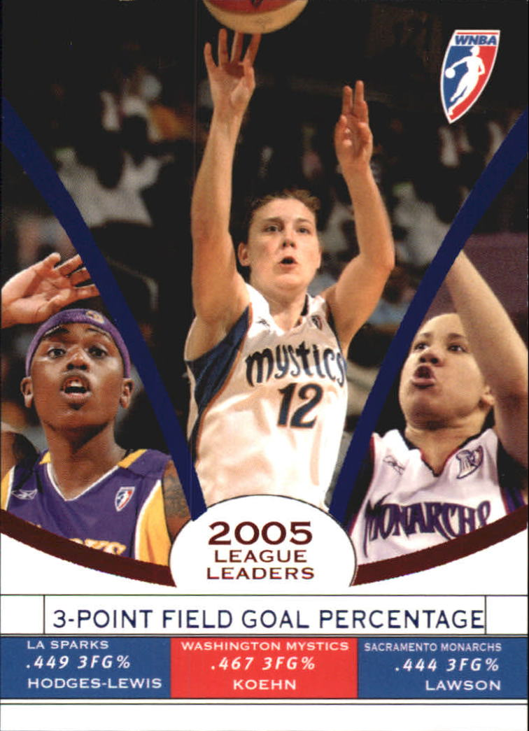 2006 WNBA League Leaders #LL7 Laurie Koehn/Doneeka Hodges/Kara Lawson