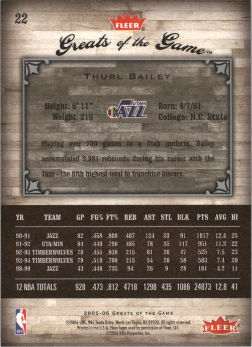 2005-06 Greats of the Game #22 Thurl Bailey back image