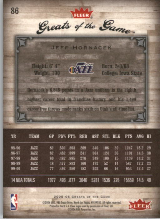 2005-06 Greats of the Game #86 Jeff Hornacek back image