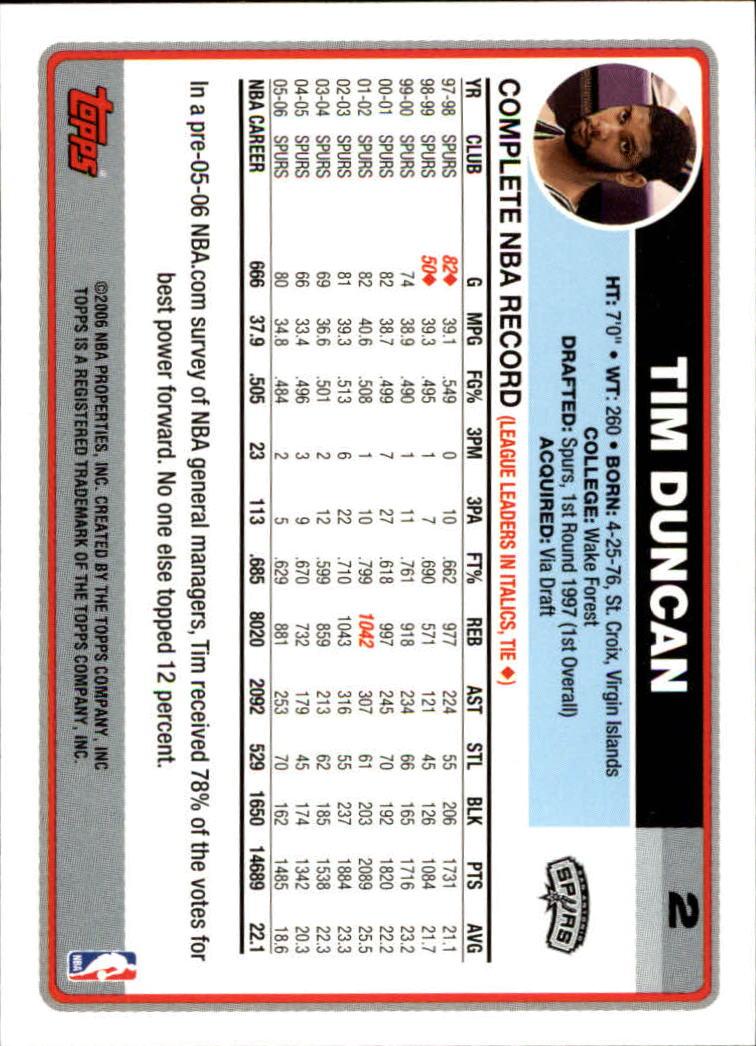 2006-07 Topps #2 Tim Duncan back image