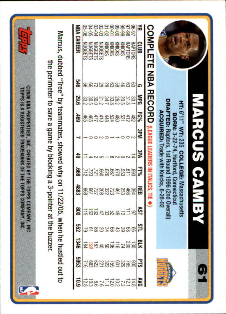 2006-07 Topps #61 Marcus Camby back image