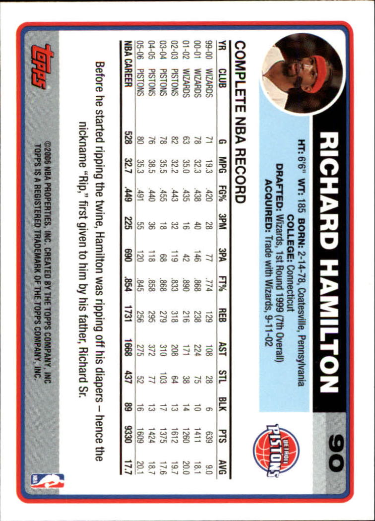 2006-07 Topps #90 Richard Hamilton back image