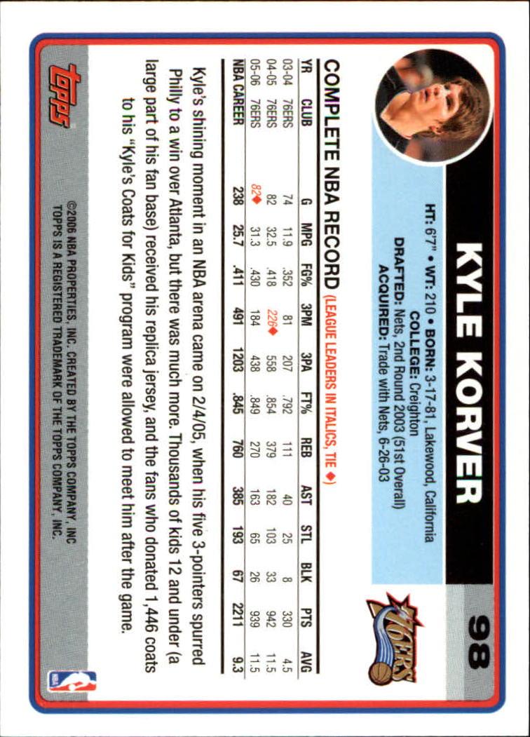2006-07 Topps #98 Kyle Korver back image