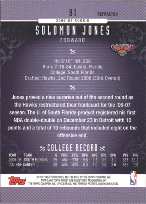 2006-07 Finest Refractors #91 Solomon Jones back image