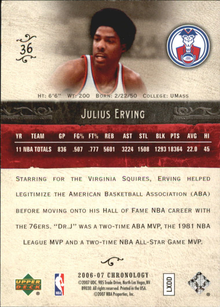 2006-07 Chronology #36 Julius Erving back image
