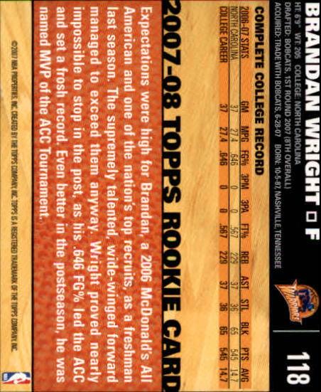 2007-08 Topps #118 Brandan Wright RC back image
