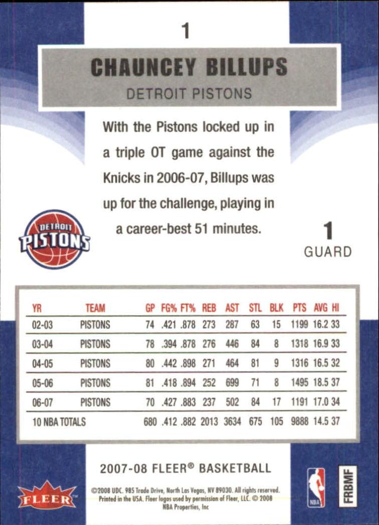 2007-08-Fleer-Basketball-1-250-Your-Choice-GOTBASEBALLCARDS thumbnail 3