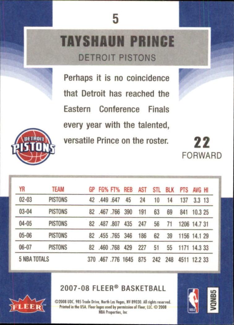 2007-08-Fleer-Basketball-1-250-Your-Choice-GOTBASEBALLCARDS thumbnail 9